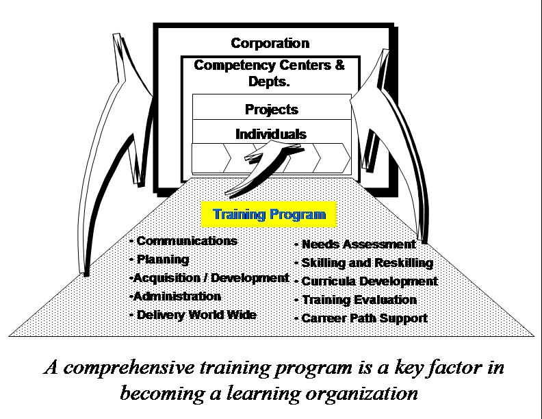 trainingprogram.jpg
